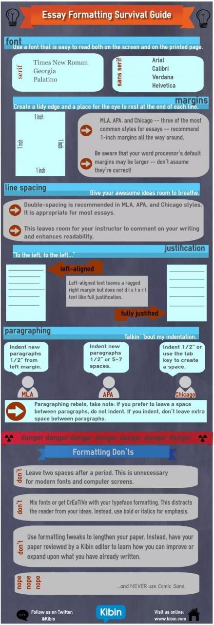 Essay格式规范