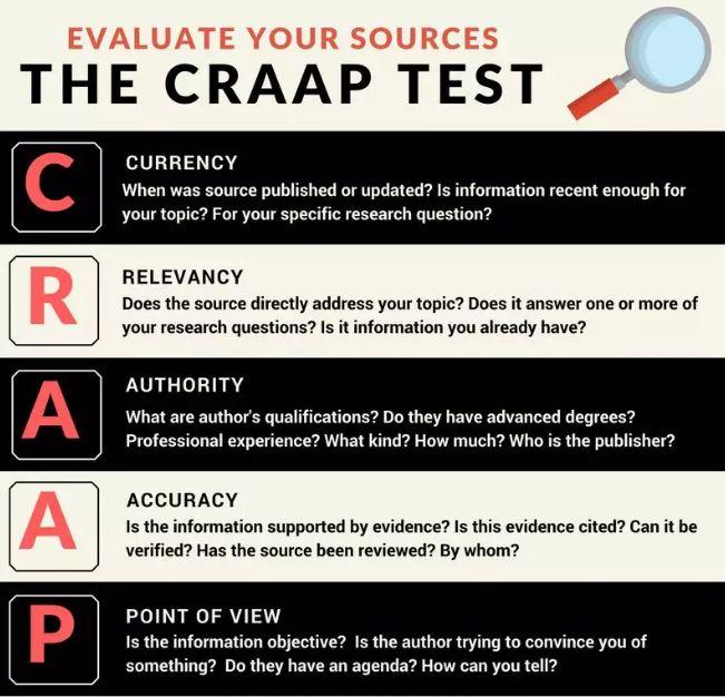 △找文献准则CRAAP