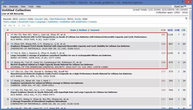 文献引文关系分析利器 Histcite Pro 2.1